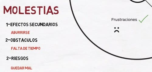 Propuesta de Valor empresas España